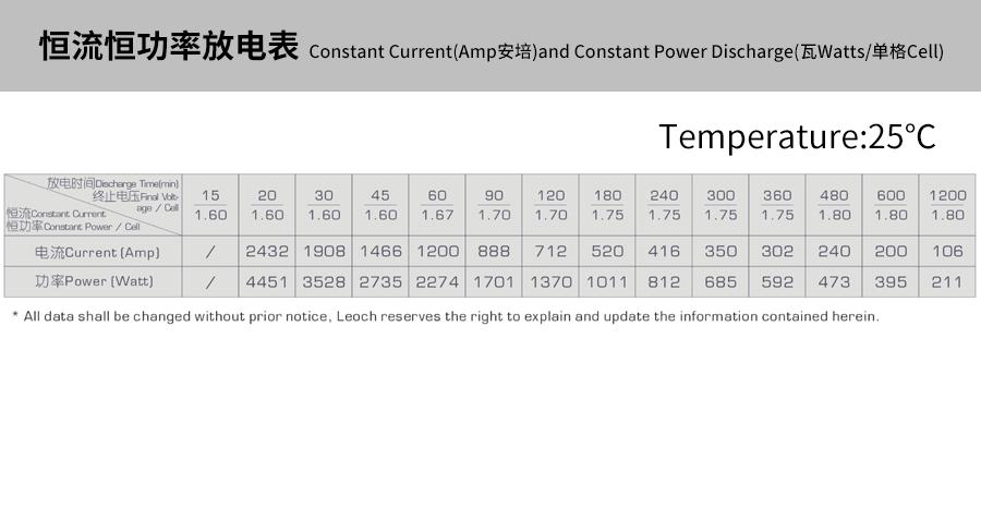 产品介绍http://www.power86.com/rs1/battery/463/469/5300/5300_c4.jpg