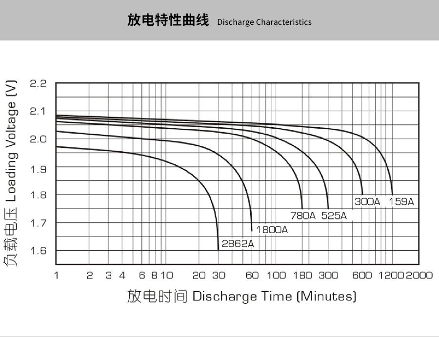 产品介绍http://www.power86.com/rs1/battery/463/469/5302/5302_c3.jpg
