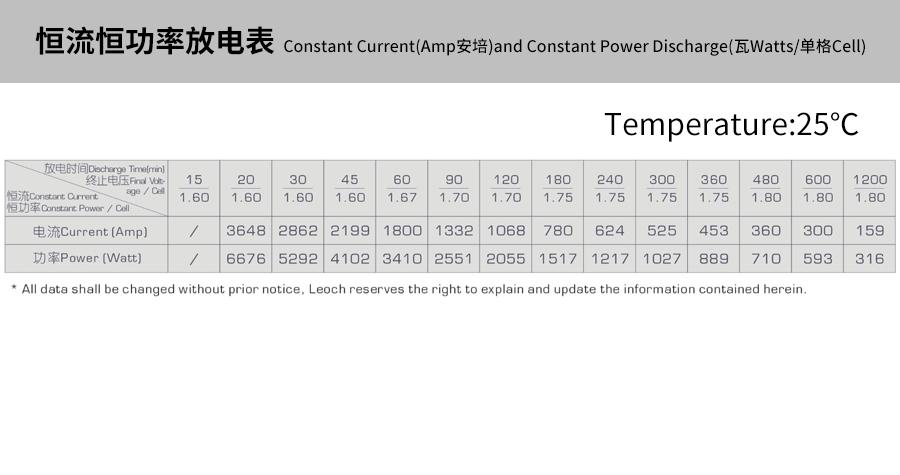 产品介绍http://www.power86.com/rs1/battery/463/469/5302/5302_c4.jpg