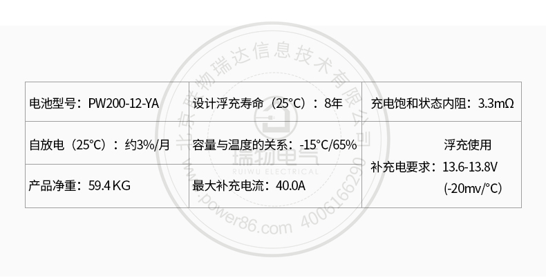 产品介绍http://www.power86.com/rs1/battery/536/547/1434/1434_c2.jpg