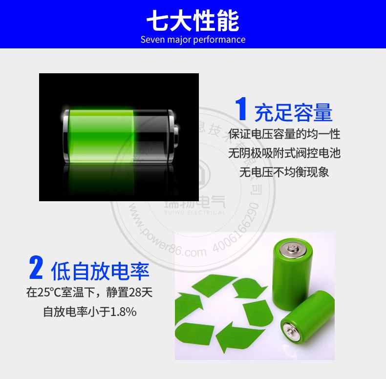 产品介绍http://www.power86.com/rs1/battery/536/547/1434/1434_c5.jpg
