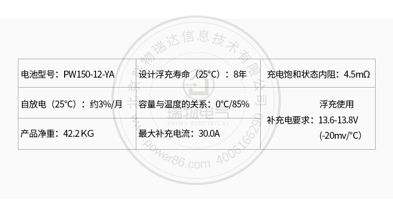 产品介绍http://www.power86.com/rs1/battery/536/547/1439/1439_c2.jpg