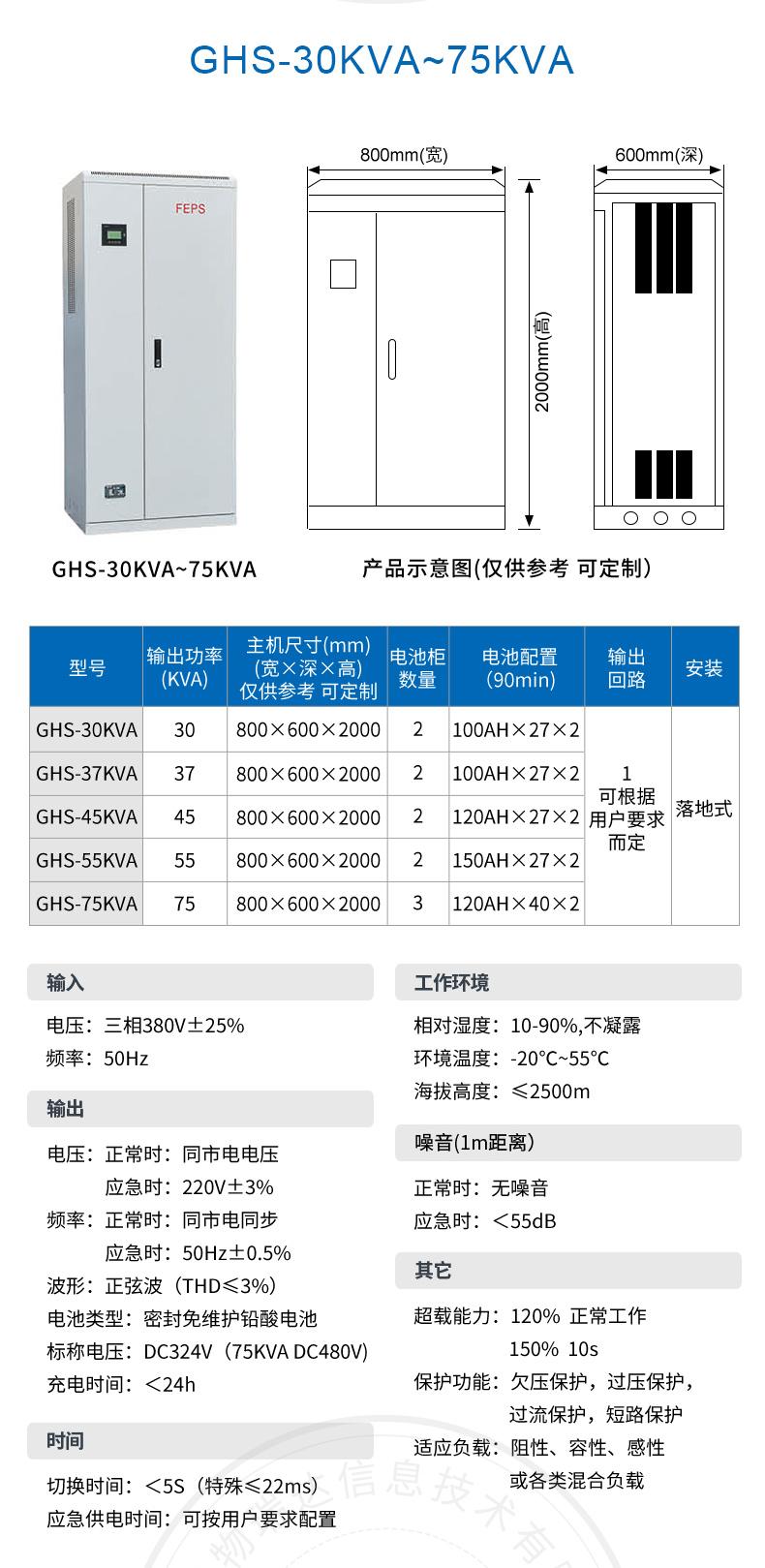 产品介绍http://www.power86.com/rs1/eps/2567/2569/130/130_c2.jpg
