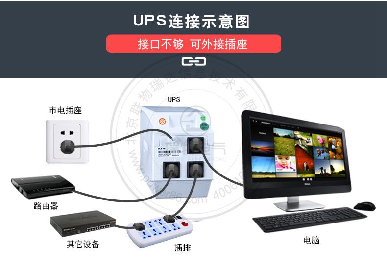 产品介绍http://www.power86.com/rs1/ups/10/207/197/197_c11.jpg