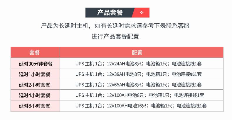 产品介绍http://www.power86.com/rs1/ups/10/2327/44/44_c6.jpg