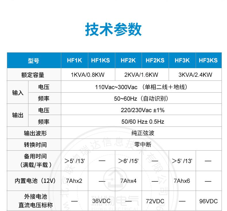 产品介绍http://www.power86.com/rs1/ups/2579/2580/5404/5404_c1.jpg