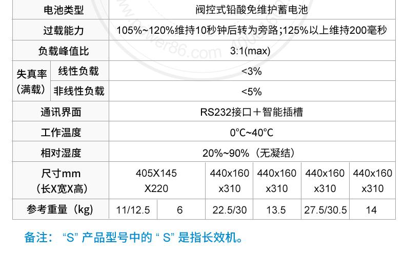 产品介绍http://www.power86.com/rs1/ups/2579/2580/5404/5404_c2.jpg