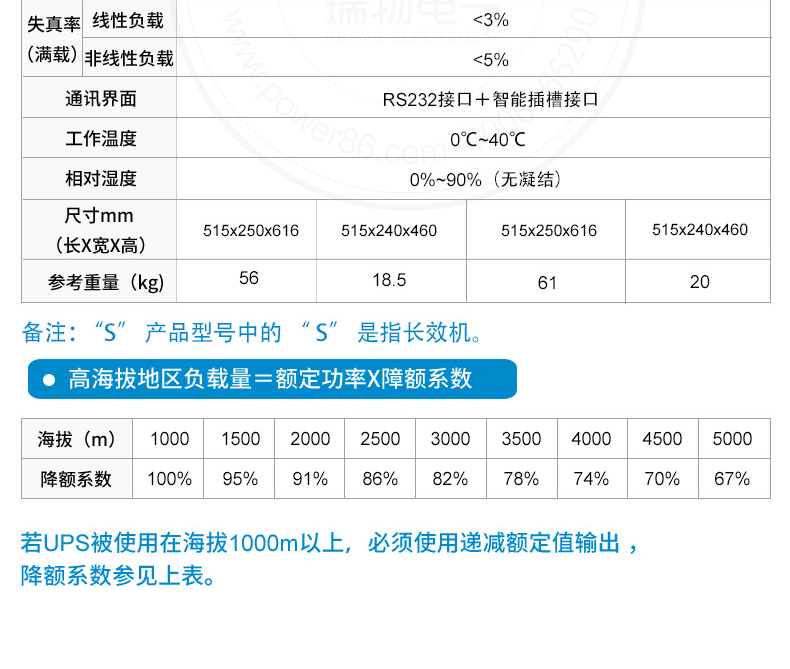 产品介绍http://www.power86.com/rs1/ups/2579/2580/5408/5408_c2.jpg