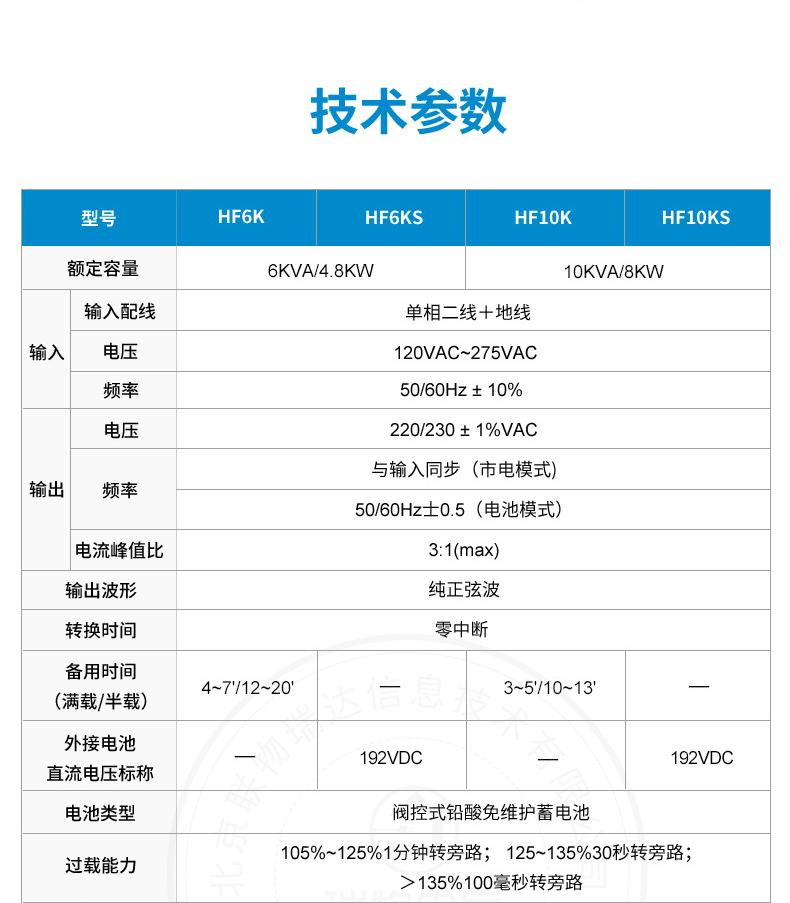 产品介绍http://www.power86.com/rs1/ups/2579/2580/5410/5410_c1.jpg