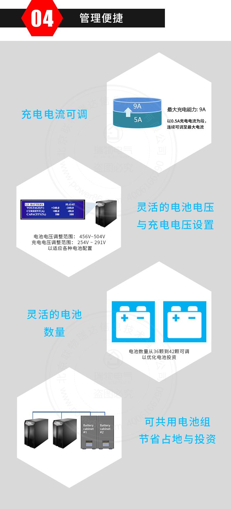 产品介绍http://www.power86.com/rs1/ups/285/434/1566/1566_c10.jpg