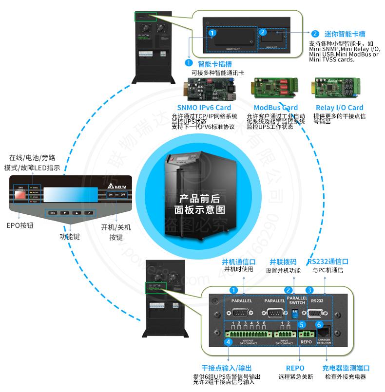 产品介绍http://www.power86.com/rs1/ups/285/434/1566/1566_c11.jpg