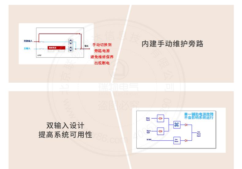 产品介绍http://www.power86.com/rs1/ups/285/434/1566/1566_c6.jpg