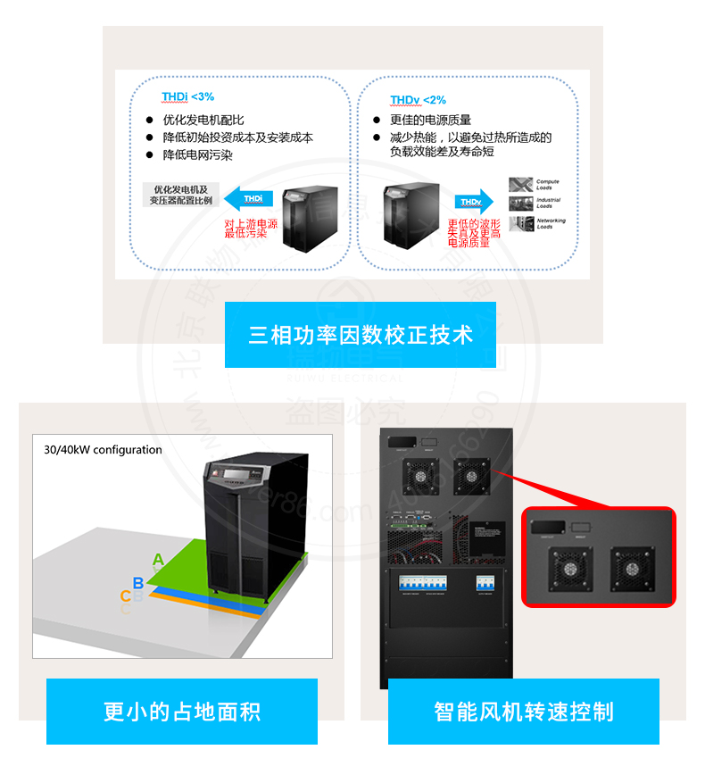 产品介绍http://www.power86.com/rs1/ups/285/434/1566/1566_c8.jpg