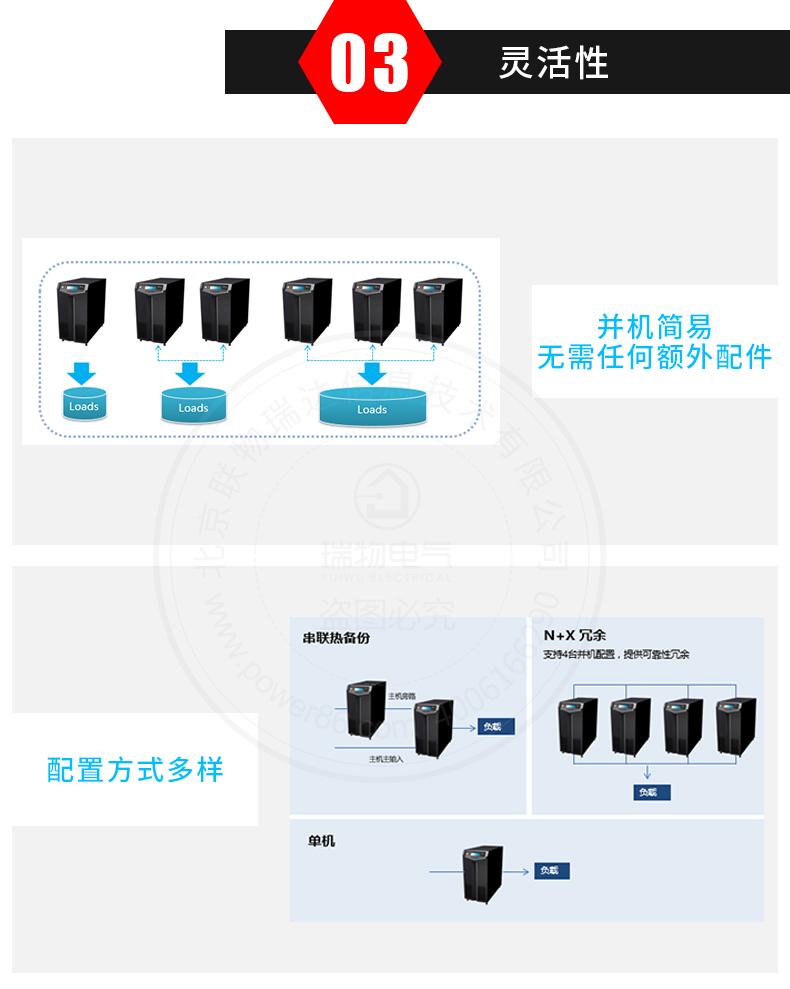 产品介绍http://www.power86.com/rs1/ups/285/434/1566/1566_c9.jpg
