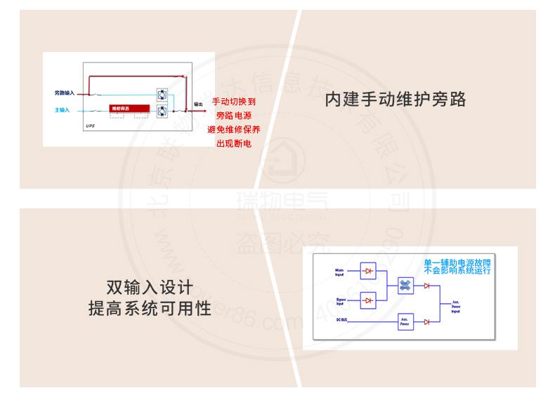 产品介绍http://www.power86.com/rs1/ups/285/434/1568/1568_c6.jpg