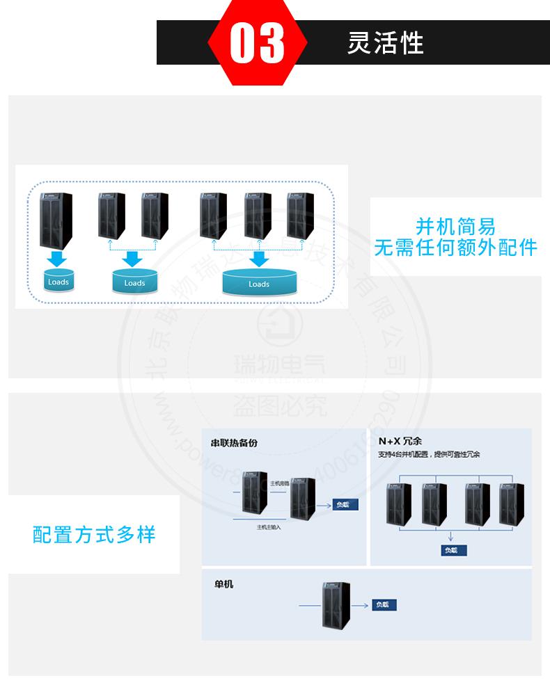 产品介绍http://www.power86.com/rs1/ups/285/434/1568/1568_c9.jpg