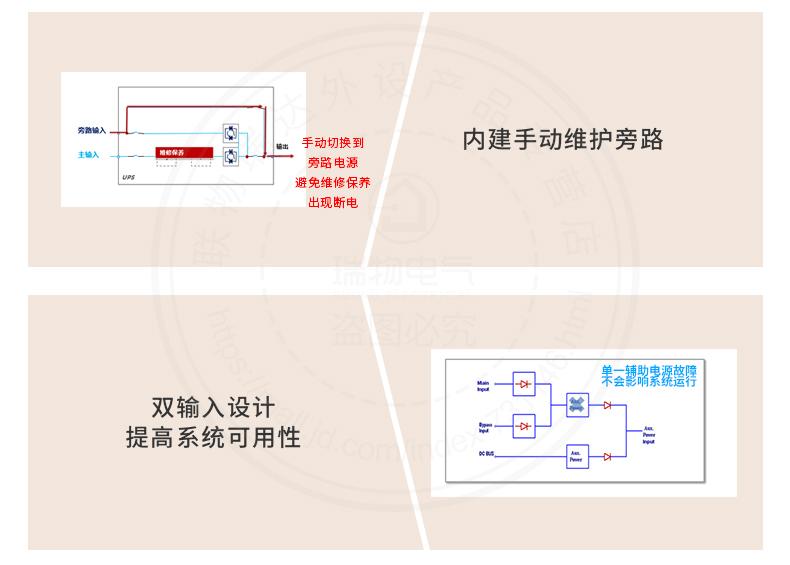 产品介绍http://www.power86.com/rs1/ups/285/434/4579/4579_c6.jpg