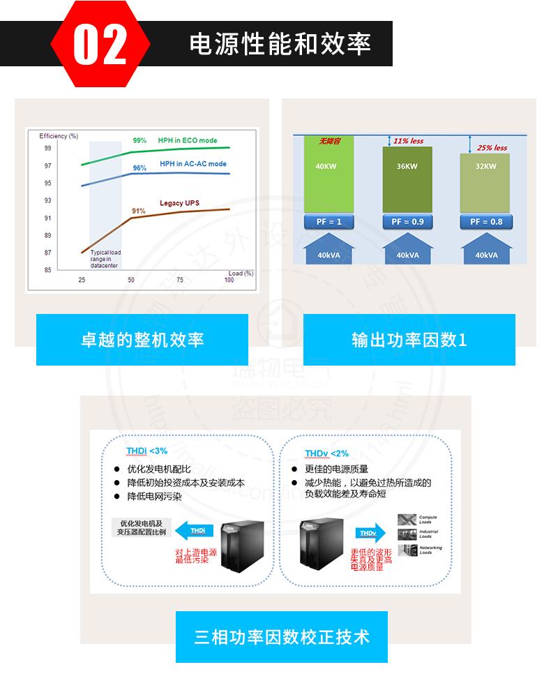 产品介绍http://www.power86.com/rs1/ups/285/434/4579/4579_c7.jpg