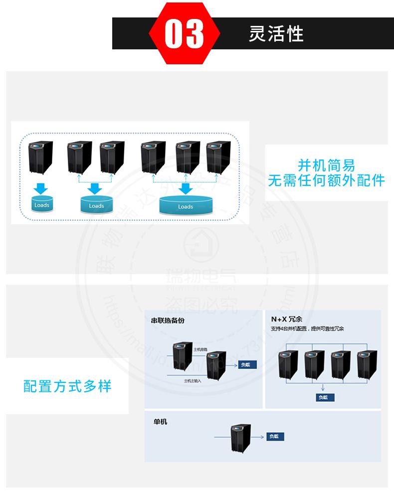 产品介绍http://www.power86.com/rs1/ups/285/434/4579/4579_c9.jpg
