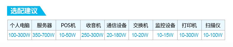 产品介绍http://www.power86.com/rs1/ups/285/437/1554/1554_c0.jpg