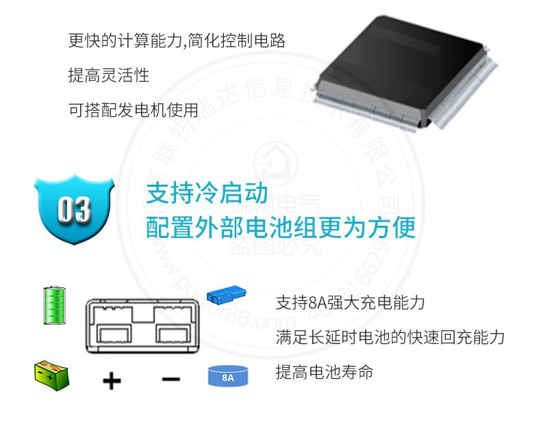产品介绍http://www.power86.com/rs1/ups/285/437/1554/1554_c3.jpg