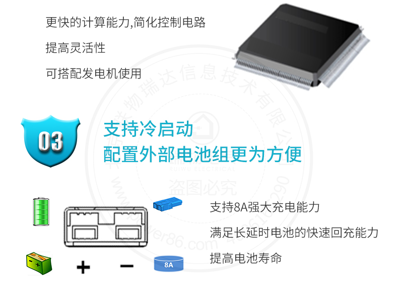 产品介绍http://www.power86.com/rs1/ups/285/437/1558/1558_c3.jpg
