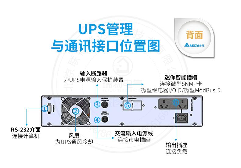 产品介绍http://www.power86.com/rs1/ups/285/525/1295/1295_c6.jpg