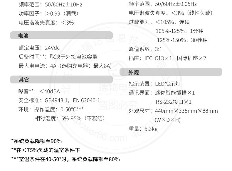 产品介绍http://www.power86.com/rs1/ups/285/525/1296/1296_c4.jpg