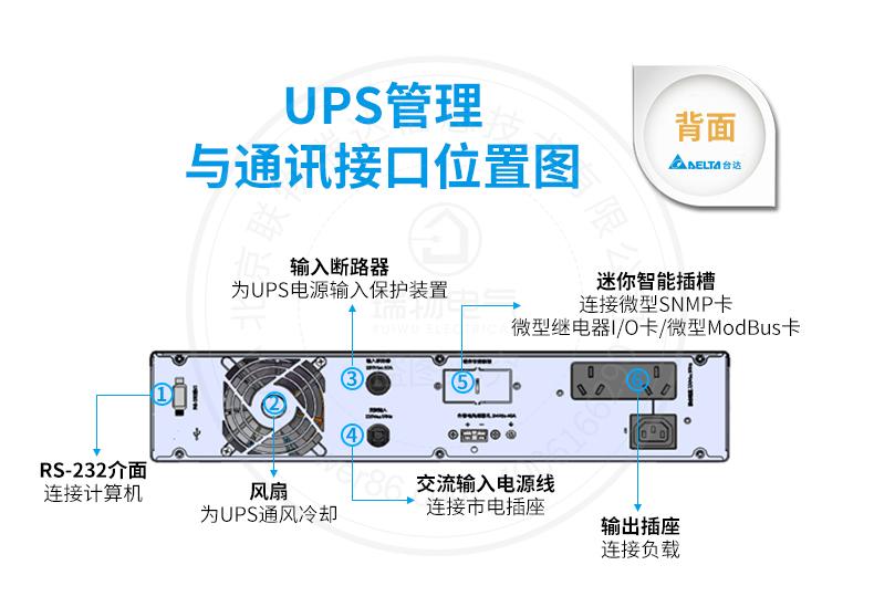 产品介绍http://www.power86.com/rs1/ups/285/525/1296/1296_c6.jpg