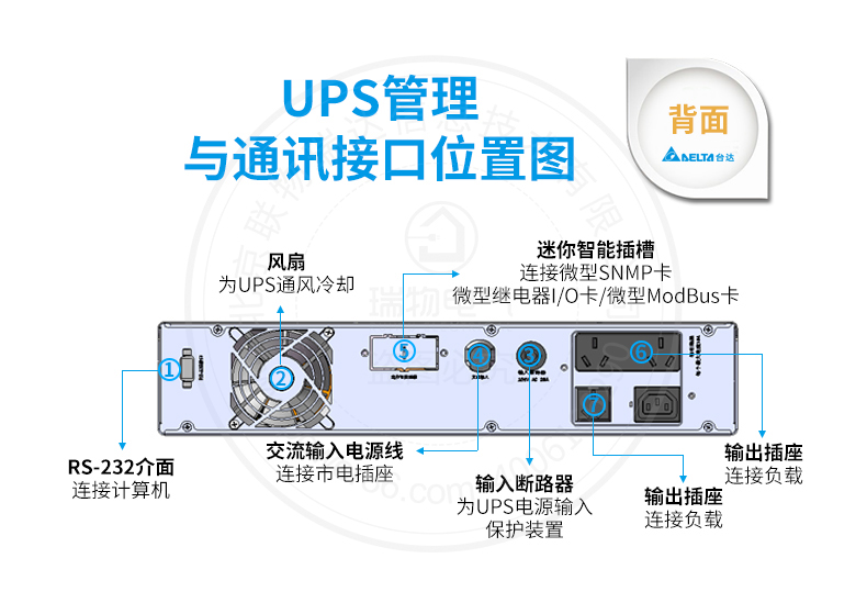 产品介绍http://www.power86.com/rs1/ups/285/525/1299/1299_c6.jpg