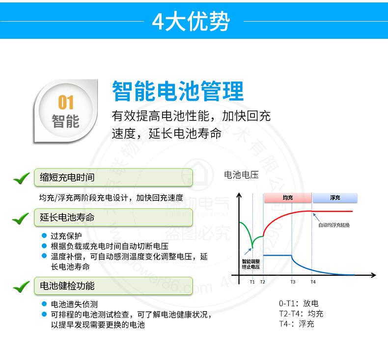 产品介绍http://www.power86.com/rs1/ups/285/525/1299/1299_c7.jpg