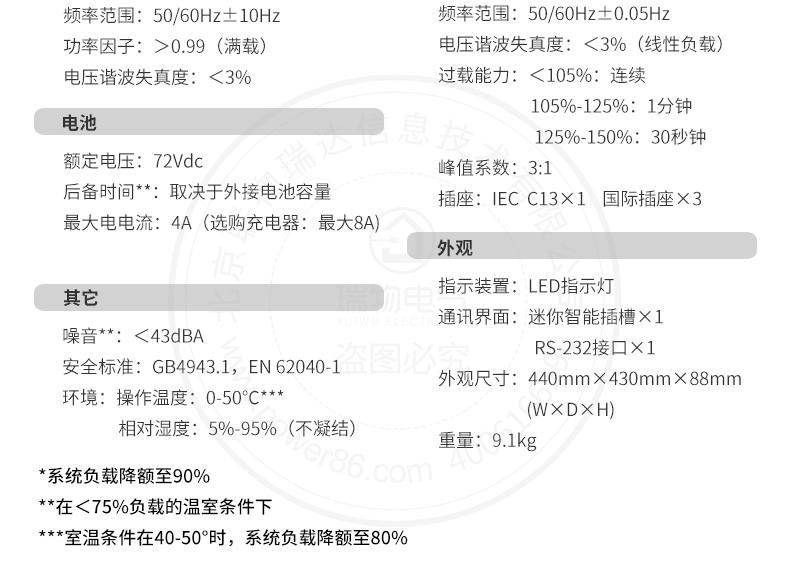 产品介绍http://www.power86.com/rs1/ups/285/525/1300/1300_c4.jpg