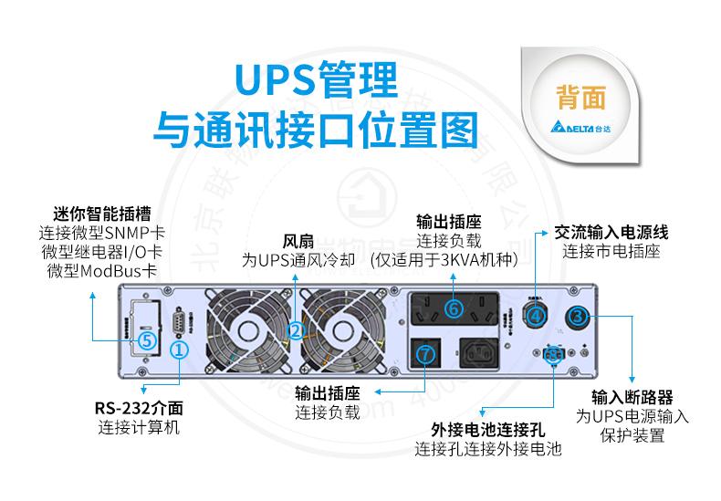 产品介绍http://www.power86.com/rs1/ups/285/525/1300/1300_c6.jpg