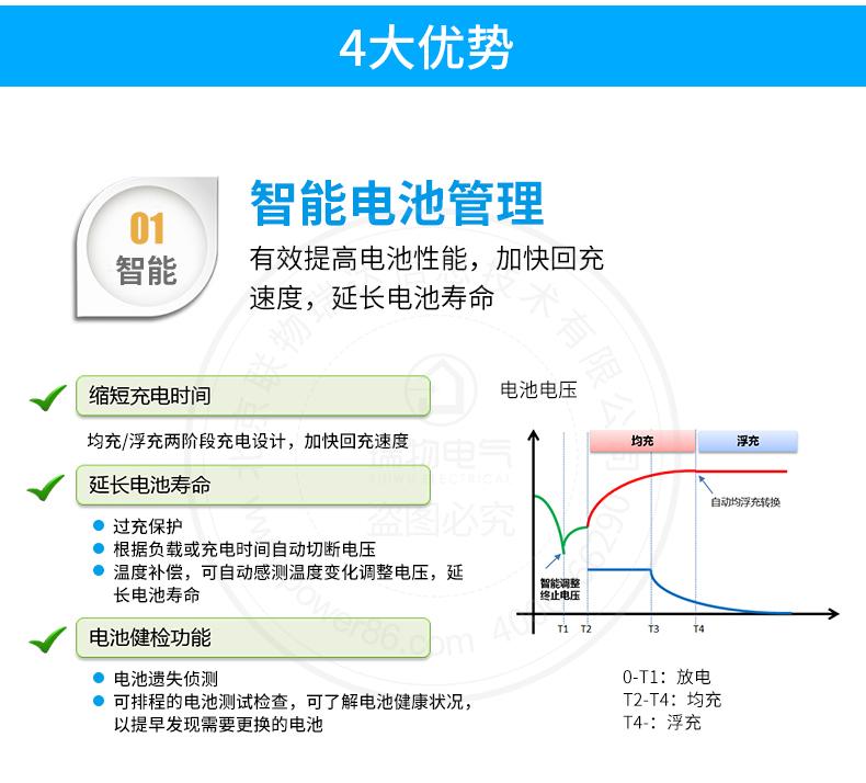 产品介绍http://www.power86.com/rs1/ups/285/525/1300/1300_c7.jpg