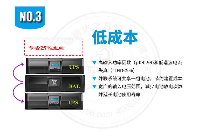 产品介绍http://www.power86.com/rs1/ups/285/526/1556/1556_c4.jpg