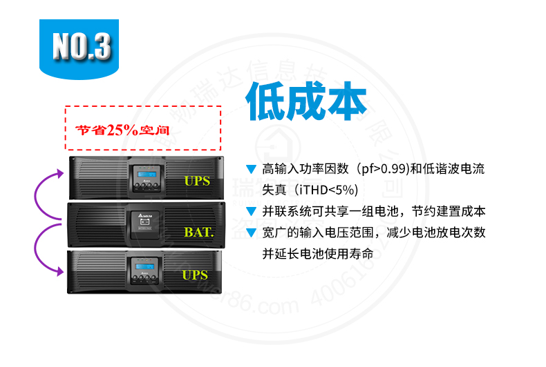 产品介绍http://www.power86.com/rs1/ups/285/526/1559/1559_c4.jpg