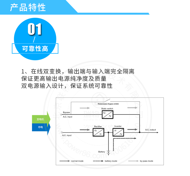产品介绍http://www.power86.com/rs1/ups/285/723/1564/1564_c4.jpg