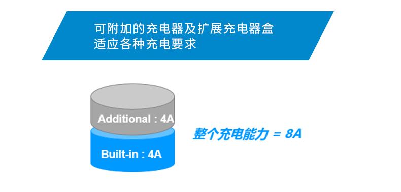 产品介绍http://www.power86.com/rs1/ups/285/723/1565/1565_c10.jpg