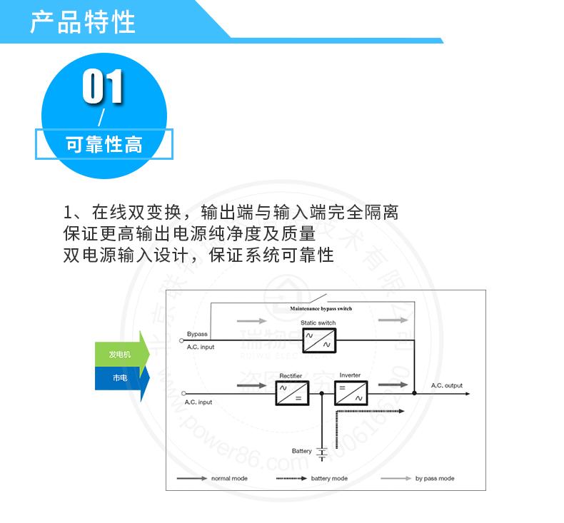 产品介绍http://www.power86.com/rs1/ups/285/723/1565/1565_c4.jpg