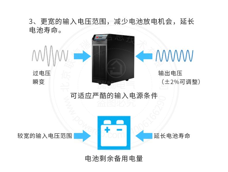 产品介绍http://www.power86.com/rs1/ups/285/723/1565/1565_c6.jpg