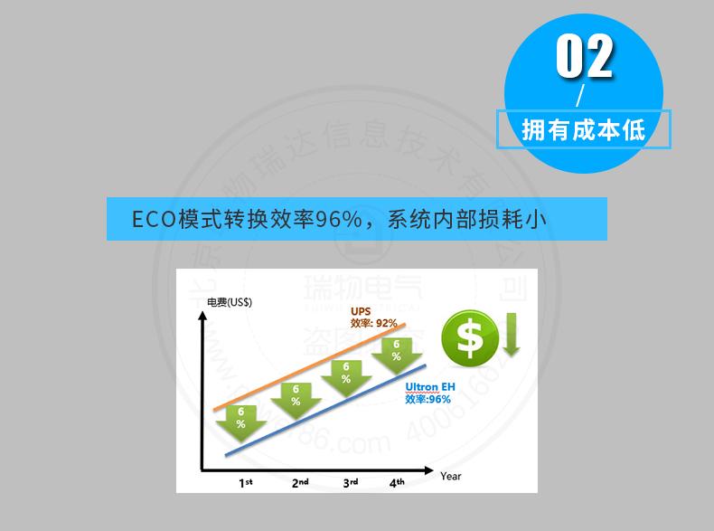 产品介绍http://www.power86.com/rs1/ups/285/723/1565/1565_c7.jpg