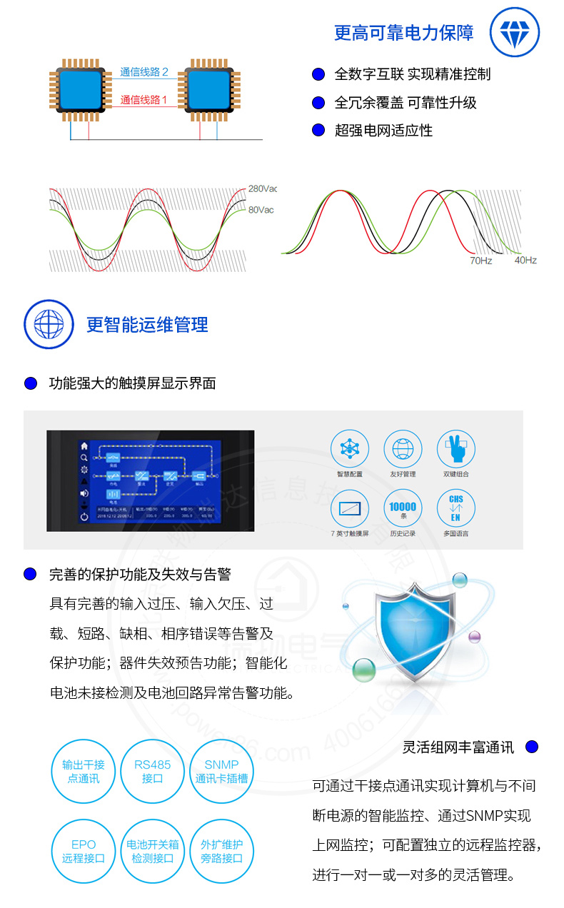 产品介绍http://www.power86.com/rs1/ups/743/2591/5494/5494_c3.jpg