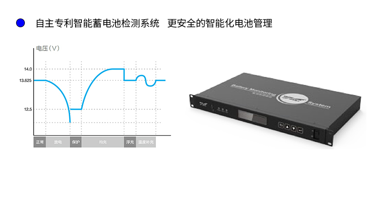 产品介绍http://www.power86.com/rs1/ups/743/2591/5494/5494_c5.jpg