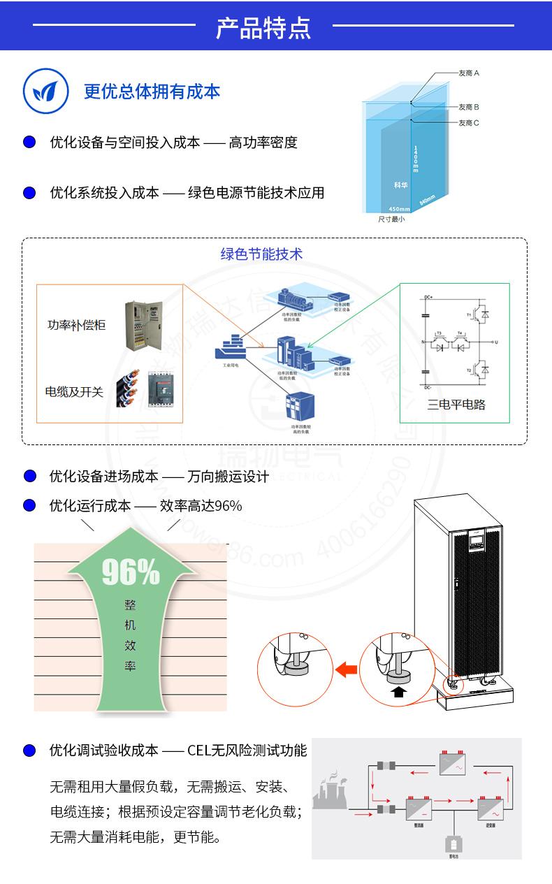 产品介绍http://www.power86.com/rs1/ups/743/2591/5496/5496_c2.jpg