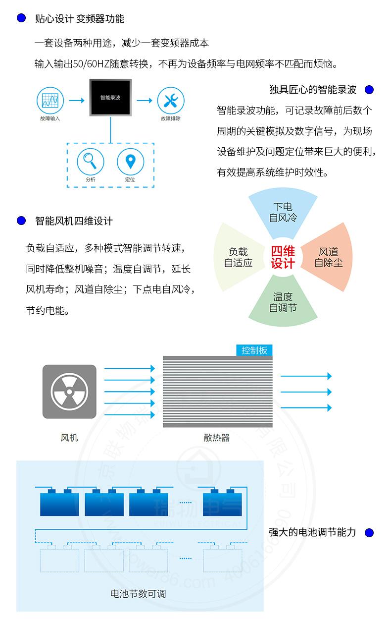 产品介绍http://www.power86.com/rs1/ups/743/2591/5496/5496_c4.jpg