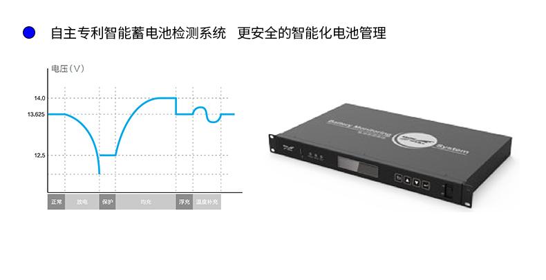 产品介绍http://www.power86.com/rs1/ups/743/2591/5496/5496_c5.jpg
