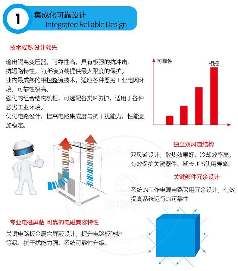产品介绍http://www.power86.com/rs1/ups/743/2597/5515/5515_c1.jpg