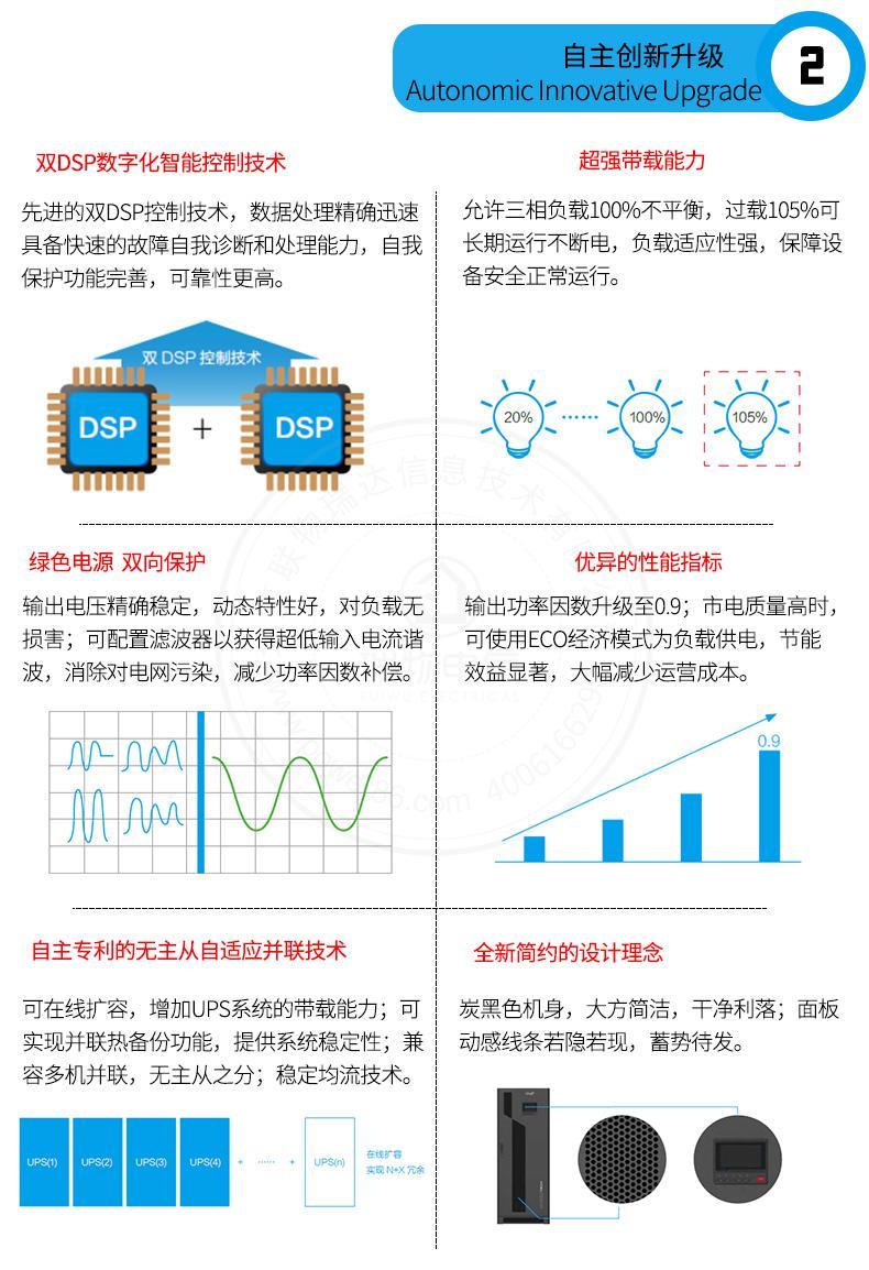 产品介绍http://www.power86.com/rs1/ups/743/2597/5515/5515_c2.jpg