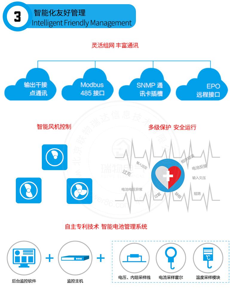 产品介绍http://www.power86.com/rs1/ups/743/2597/5515/5515_c3.jpg